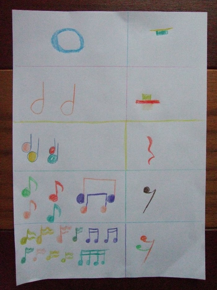photo, Kiki's drawing of whole, half, quarter and eighth notes and rests